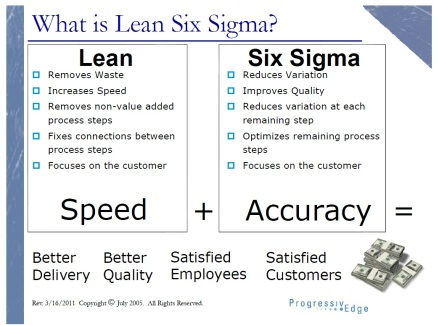 UC San Diego Extension Lean Six Sigma Black Belt Information Session